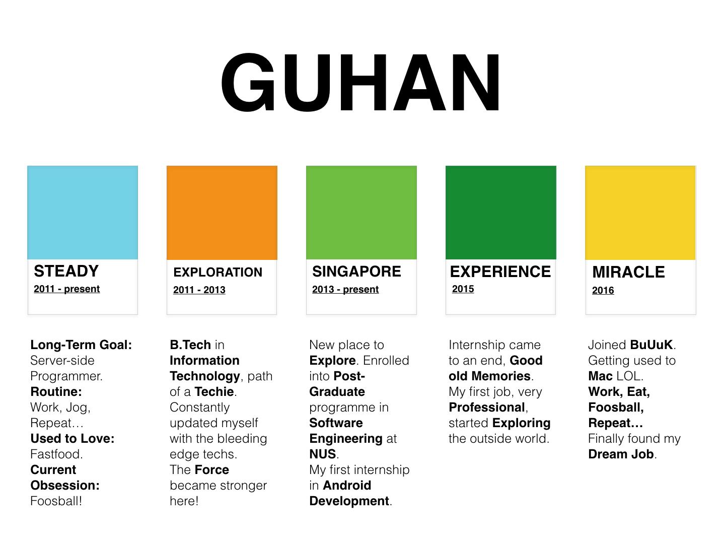 GUHAN