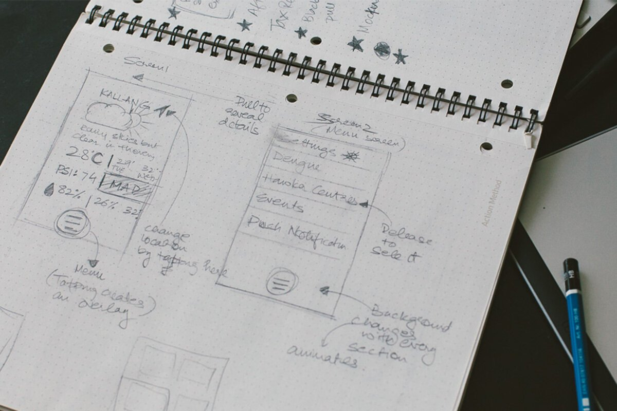 Initial Sketches For The Nea My Env App