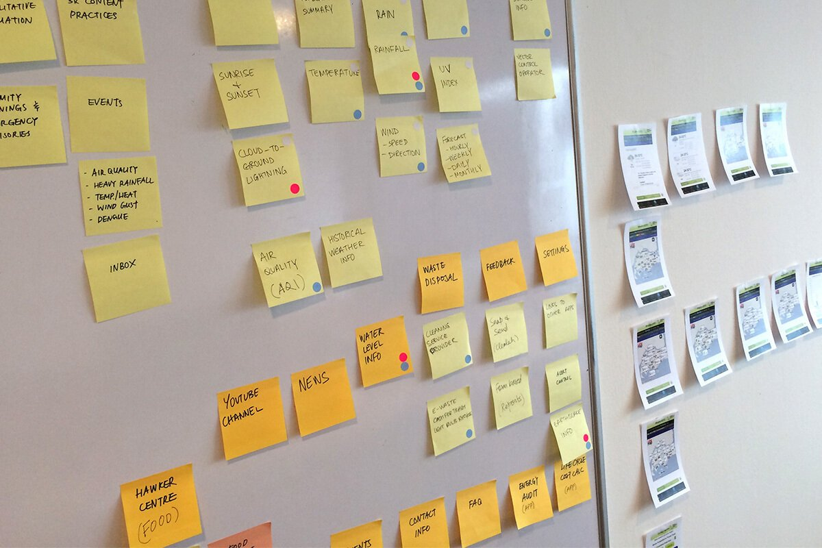 Information Architecture Planning For Nea My Env